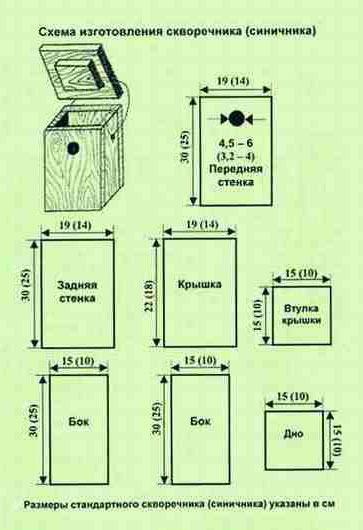Слева: Схема изготовления