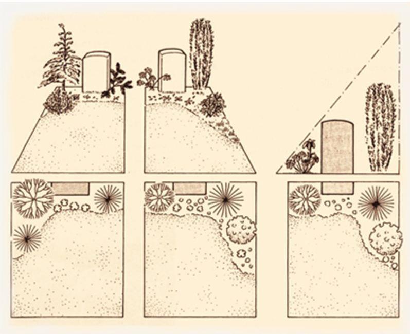 Слева на схеме: Обрамление